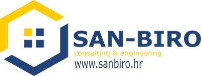 SAN-BIRO d.o.o.